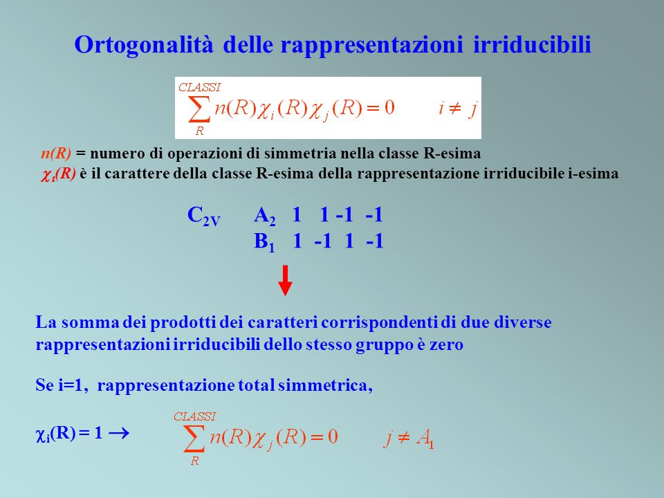 Ortogonalità delle rappresentazioni irriducibili