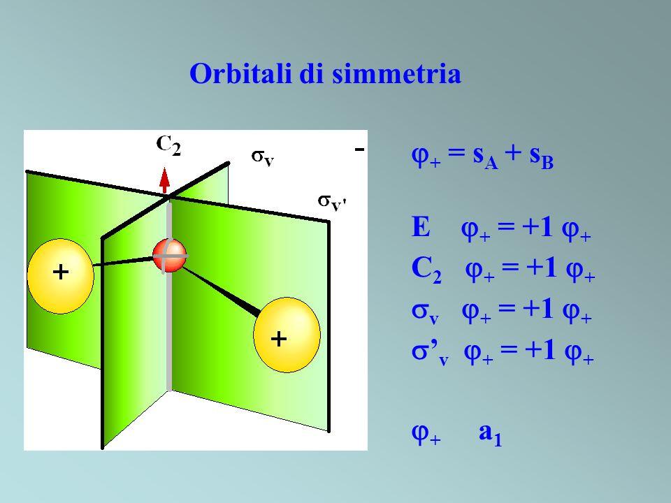 Orbitali di simmetria + = sA + sB. E + = +1 + C2 + = +1 + v + = +1 + 'v + = +1 +