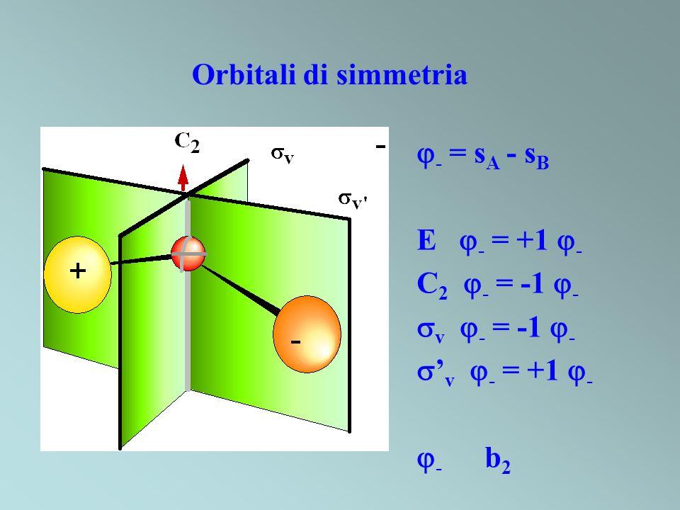 Orbitali di simmetria - = sA - sB. E - = +1 - C2 - = -1 - v - = -1 - 'v - = +1 -