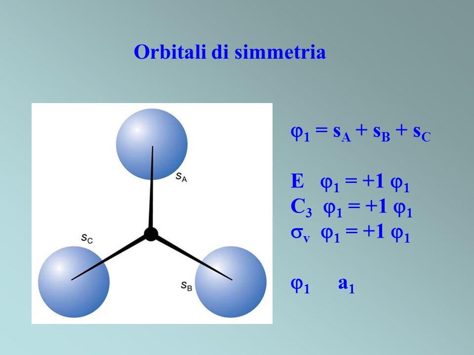 Orbitali di simmetria 1 = sA + sB + sC E 1 = +1 1 C3 1 = +1 1 v 1 = +1 1 1 a1