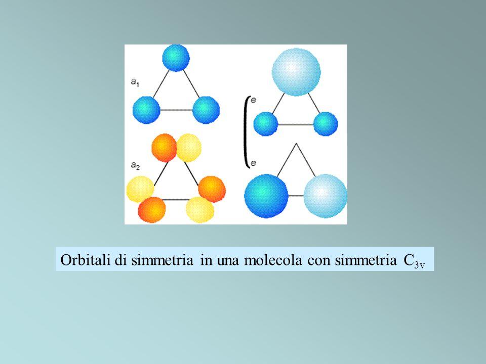 Orbitali di simmetria in una molecola con simmetria C3v