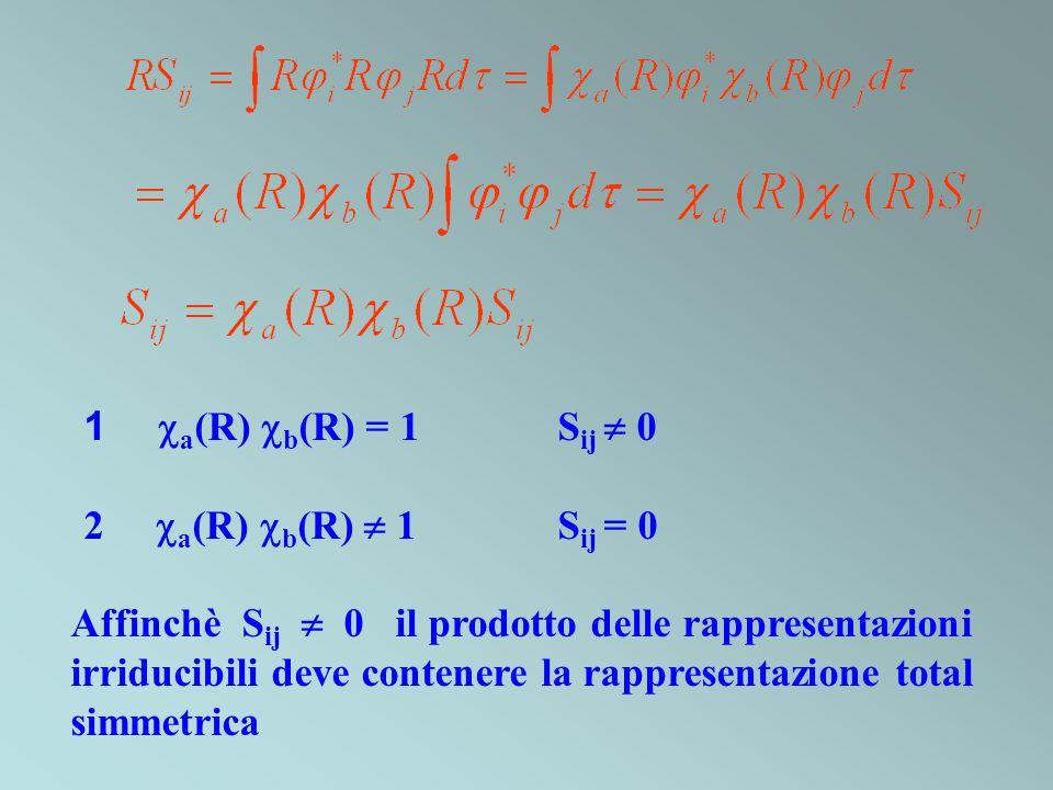a(R) b(R) = 1 Sij  0 2 a(R) b(R)  1 Sij = 0.