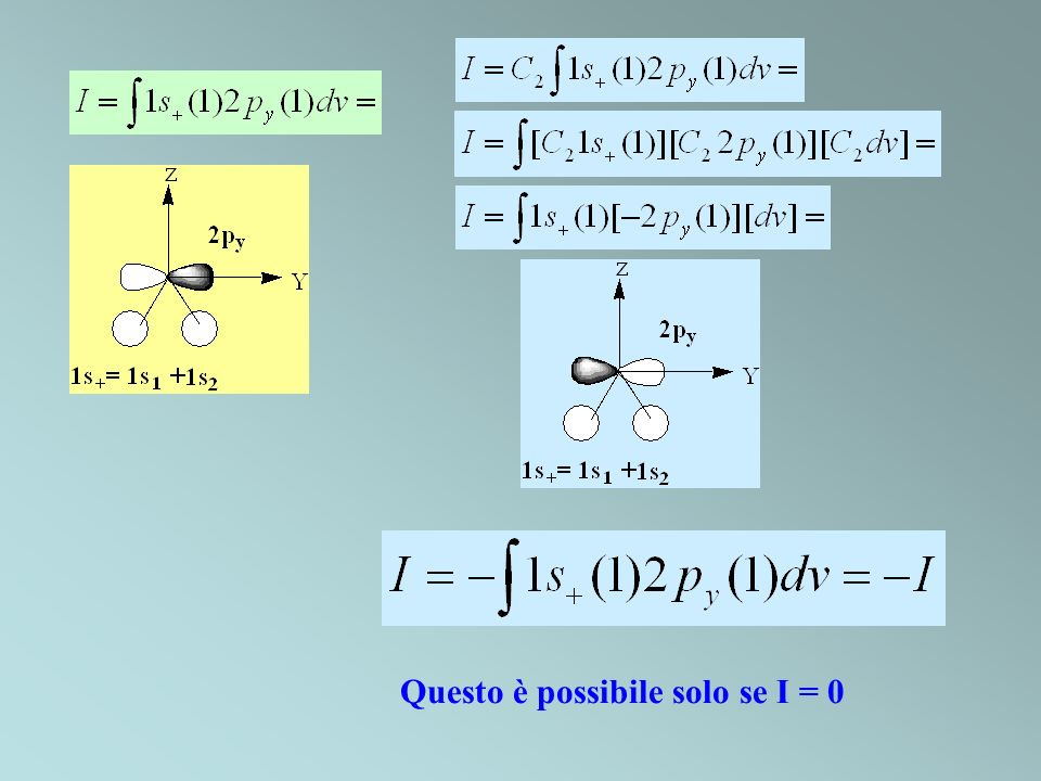 Questo è possibile solo se I = 0