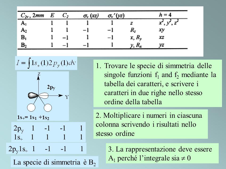 3. La rappresentazione deve essere A1 perché l'integrale sia  0
