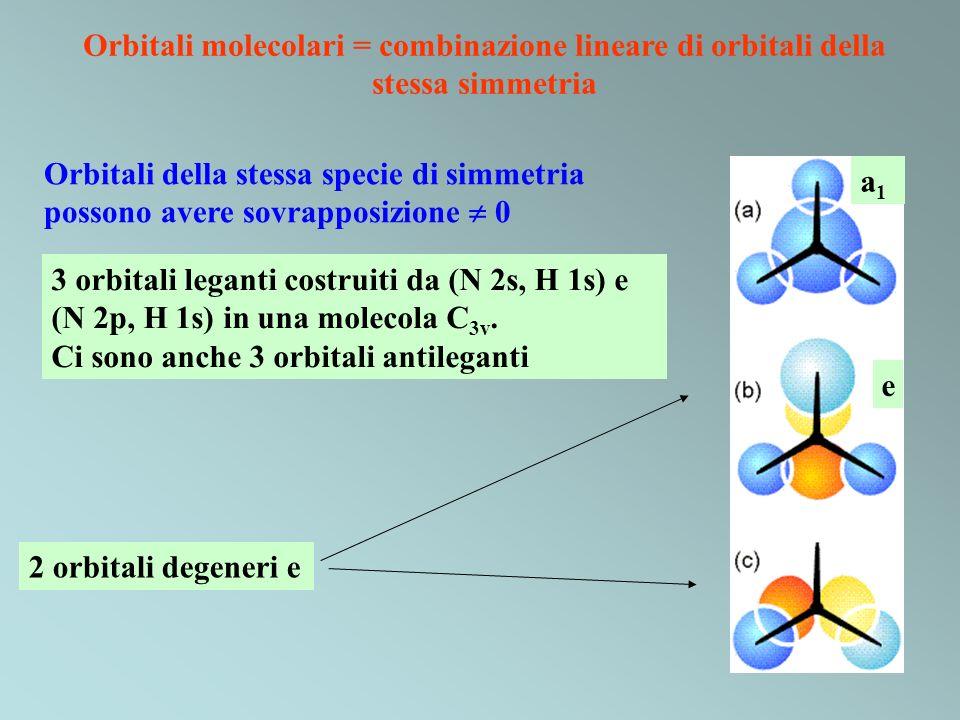 Orbitali molecolari = combinazione lineare di orbitali della stessa simmetria