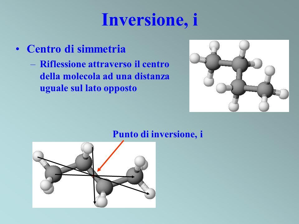 Inversione, i Centro di simmetria