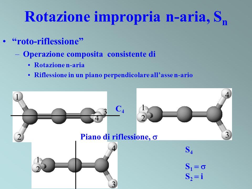 Rotazione impropria n-aria, Sn