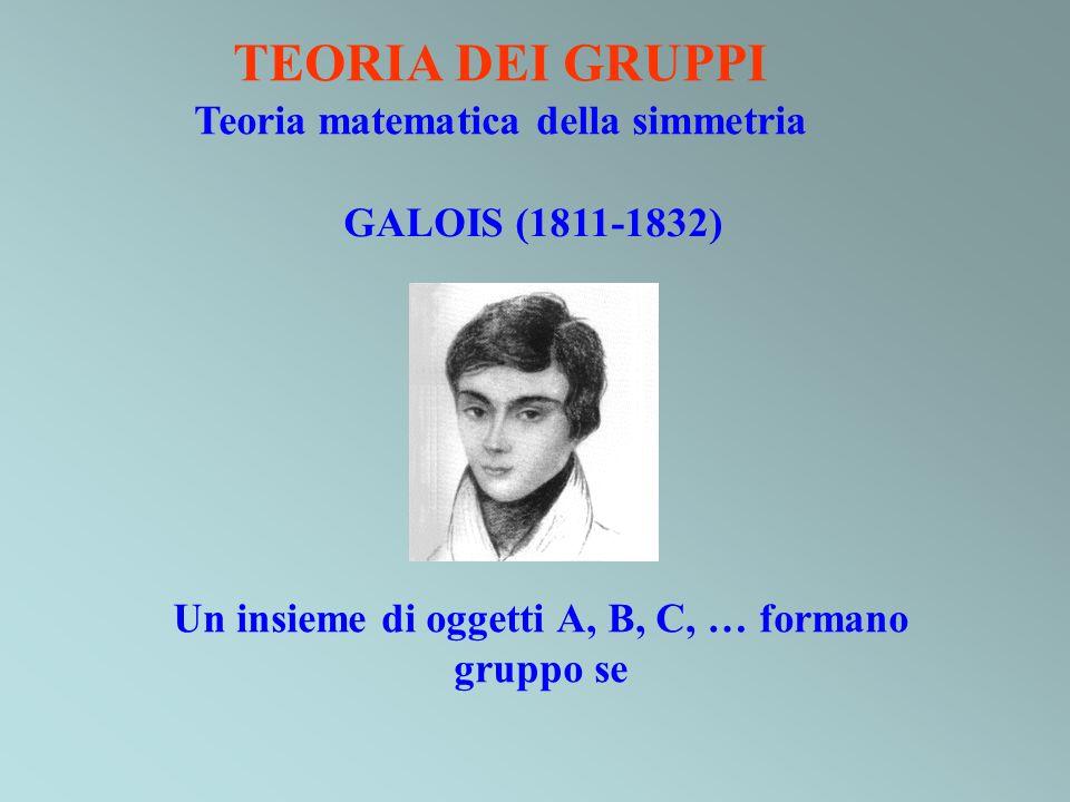 TEORIA DEI GRUPPI Teoria matematica della simmetria GALOIS (1811-1832)