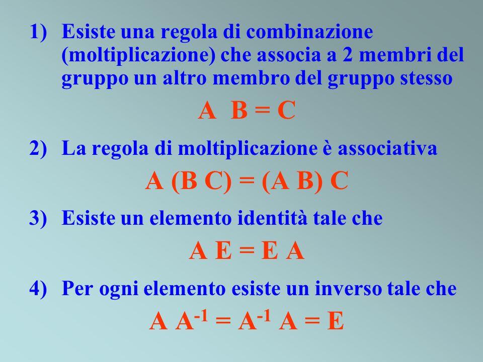 A B = C A (B C) = (A B) C A E = E A A A-1 = A-1 A = E