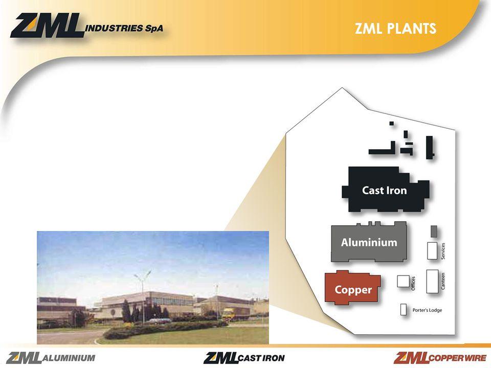 ZML PLANTS