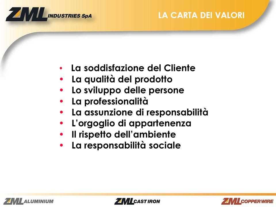 La qualità del prodotto Lo sviluppo delle persone La professionalità