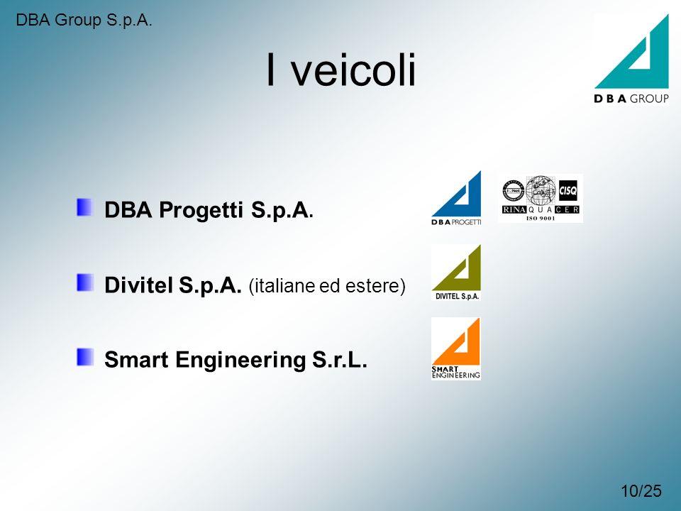I veicoli DBA Progetti S.p.A. Divitel S.p.A. (italiane ed estere)
