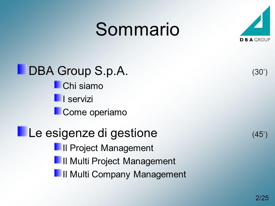 Sommario DBA Group S.p.A. Le esigenze di gestione Chi siamo I servizi