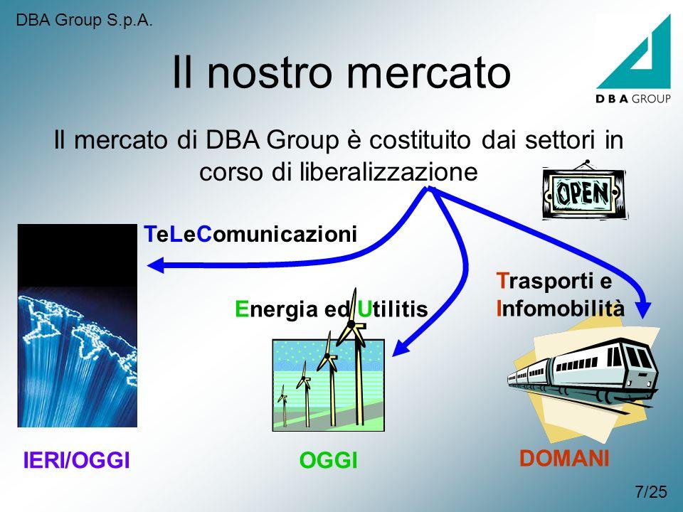 DBA Group S.p.A. Il nostro mercato. Il mercato di DBA Group è costituito dai settori in corso di liberalizzazione.