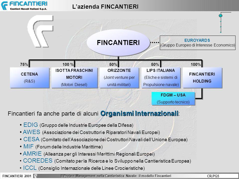 L'azienda FINCANTIERI