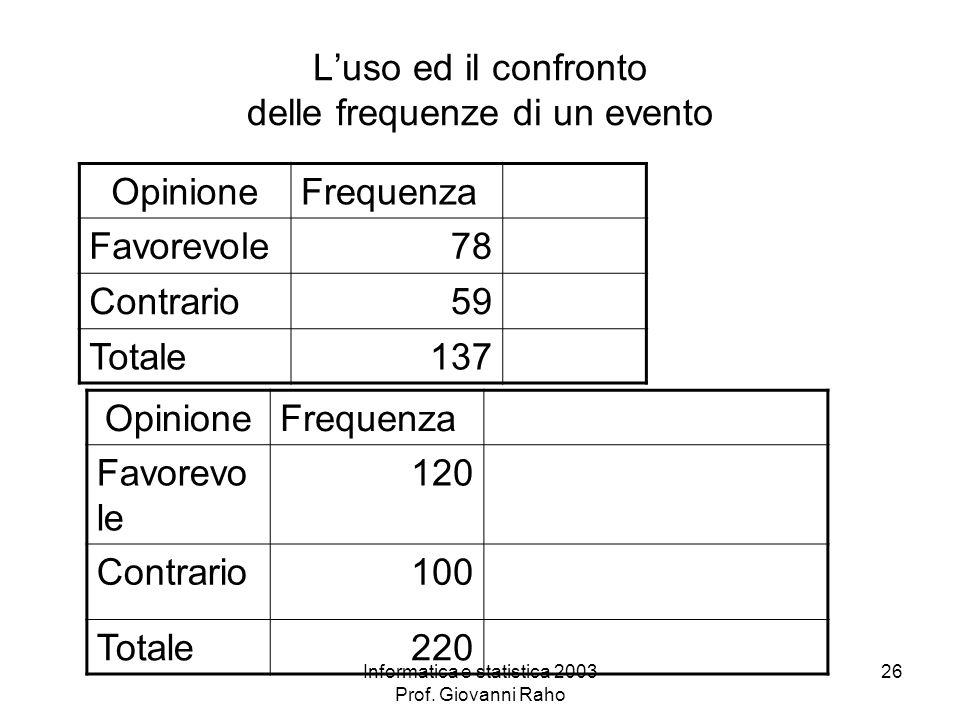 L'uso ed il confronto delle frequenze di un evento