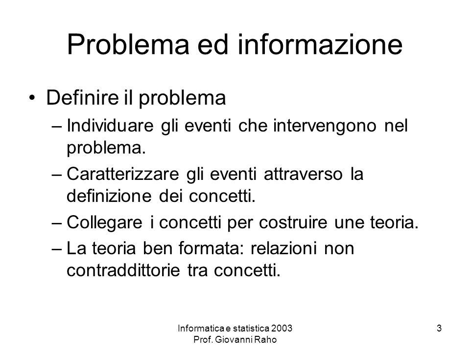 Problema ed informazione
