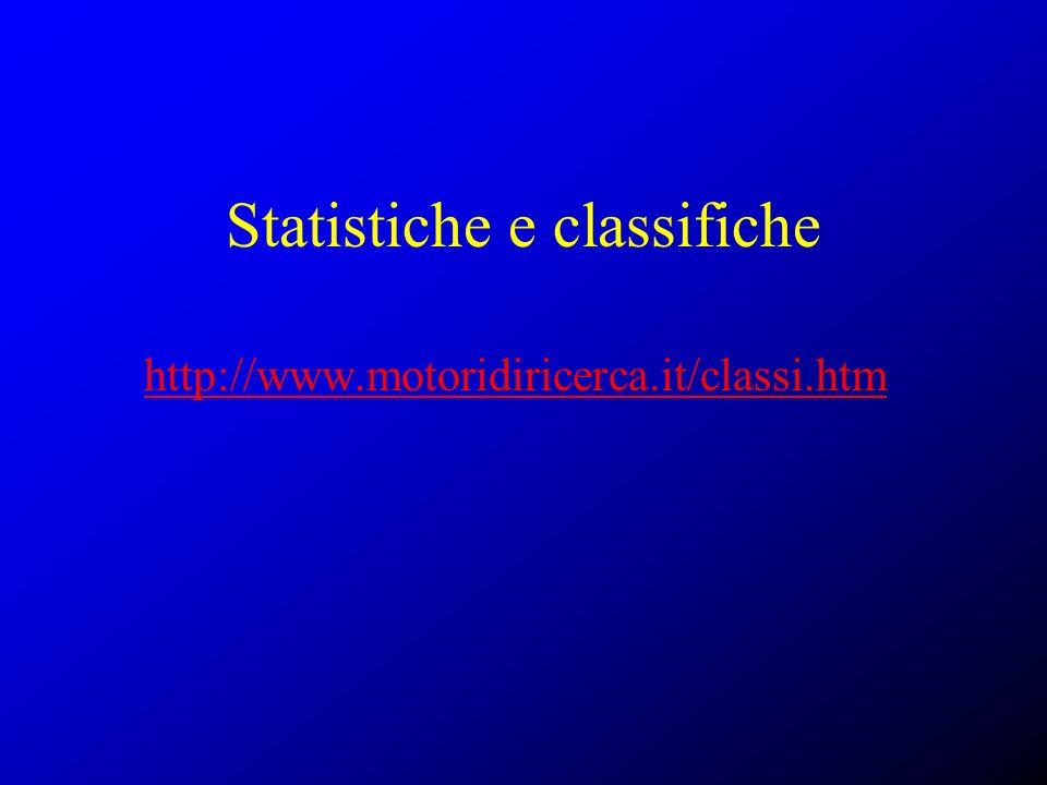 Statistiche e classifiche