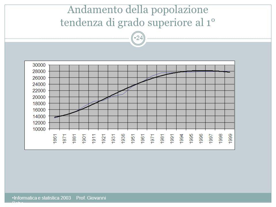 Andamento della popolazione tendenza di grado superiore al 1°