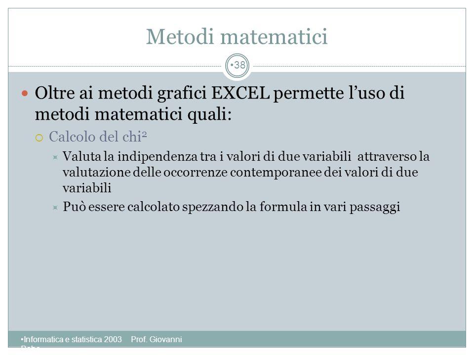 Metodi matematici Oltre ai metodi grafici EXCEL permette l'uso di metodi matematici quali: Calcolo del chi2.