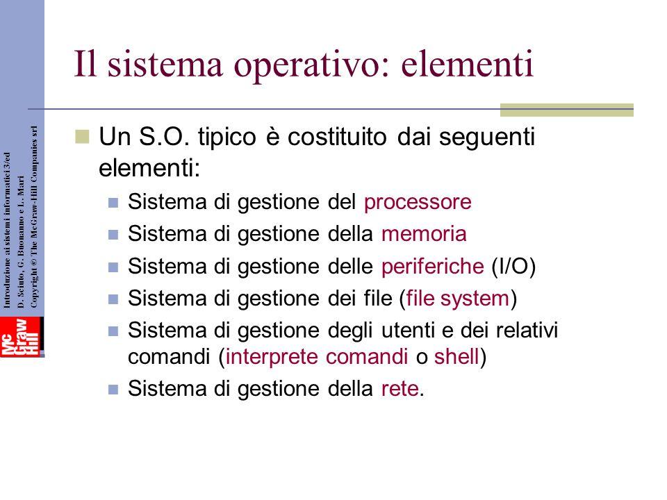 Il sistema operativo: elementi