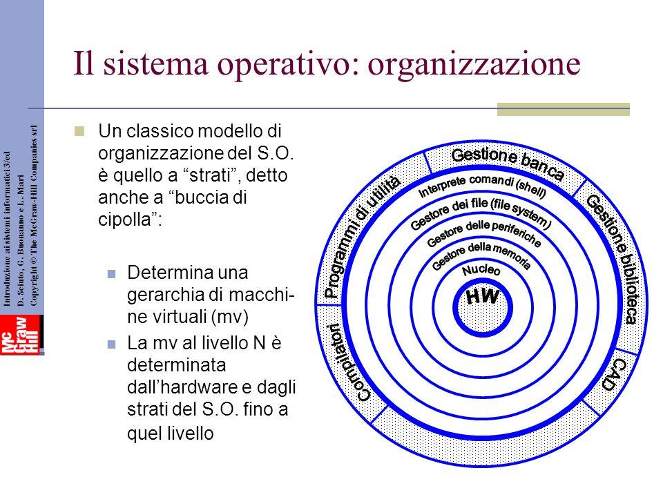 Il sistema operativo: organizzazione
