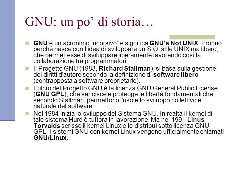 GNU: un po' di storia…