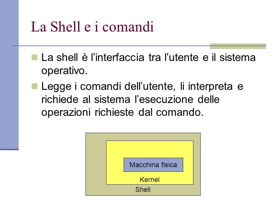 La Shell e i comandi La shell è l'interfaccia tra l'utente e il sistema operativo.