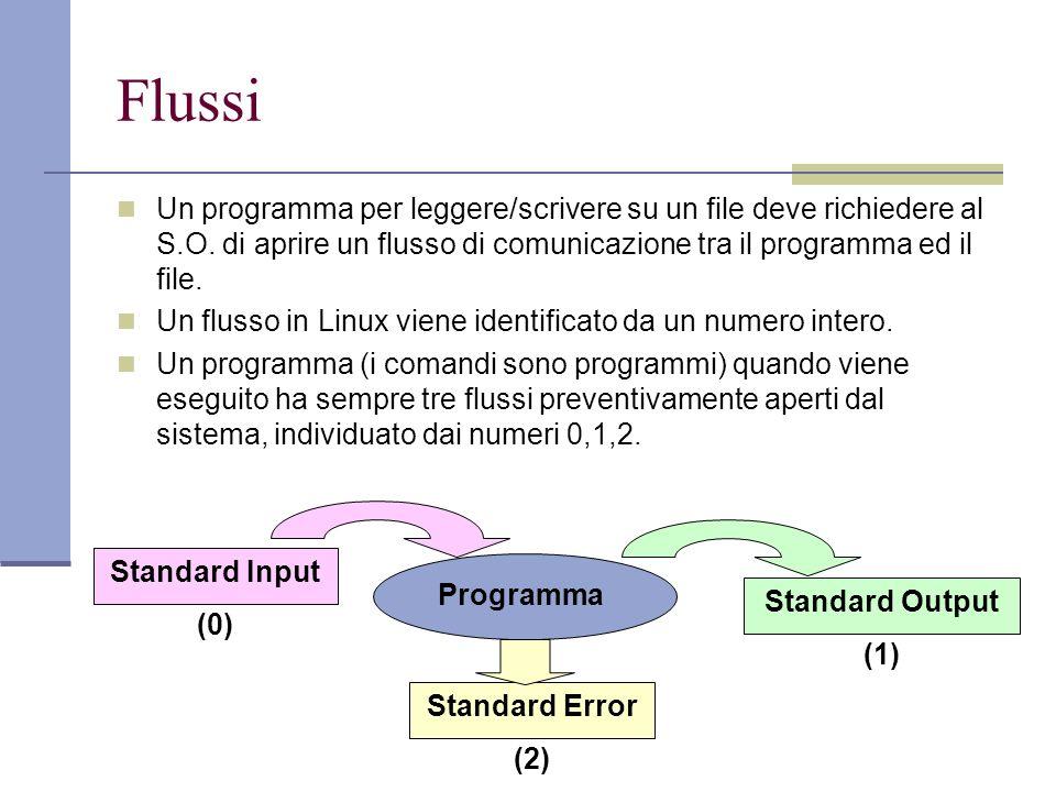 Flussi Un programma per leggere/scrivere su un file deve richiedere al S.O. di aprire un flusso di comunicazione tra il programma ed il file.