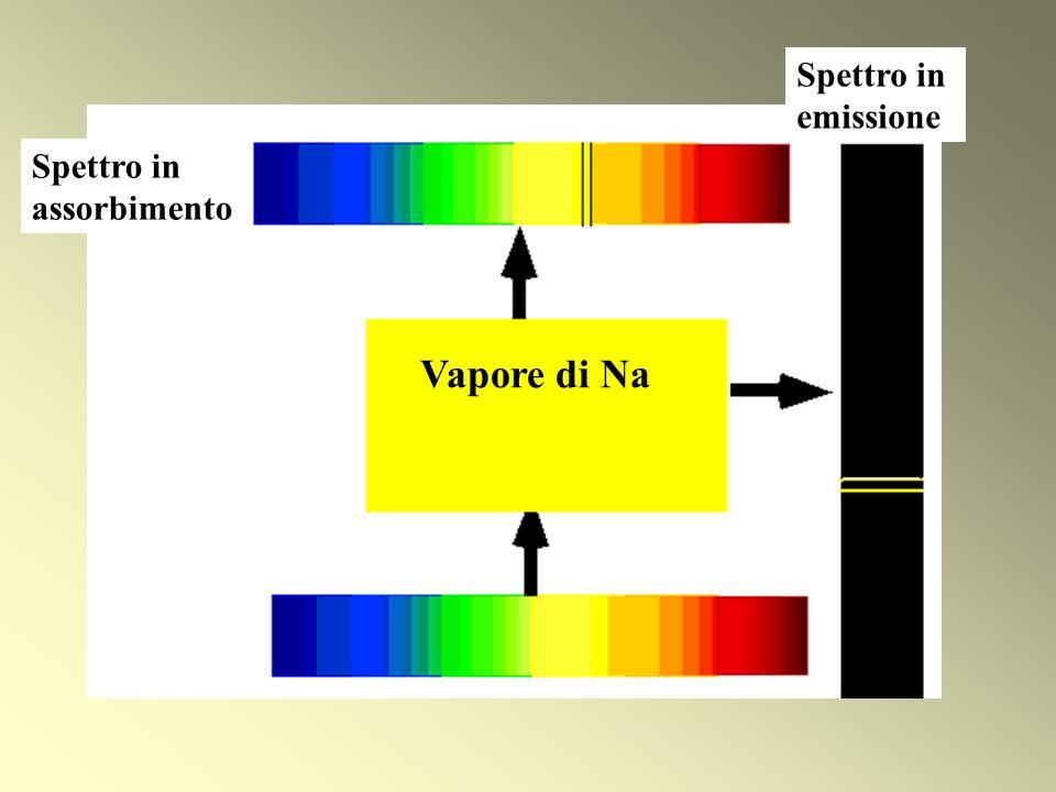 Vapore di Na Spettro in assorbimento emissione