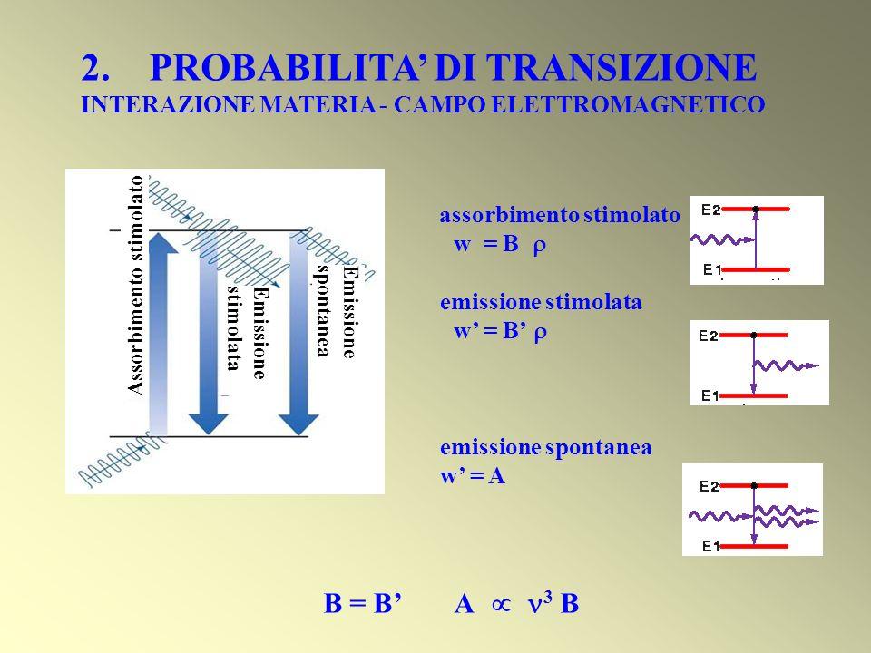 2. PROBABILITA' DI TRANSIZIONE