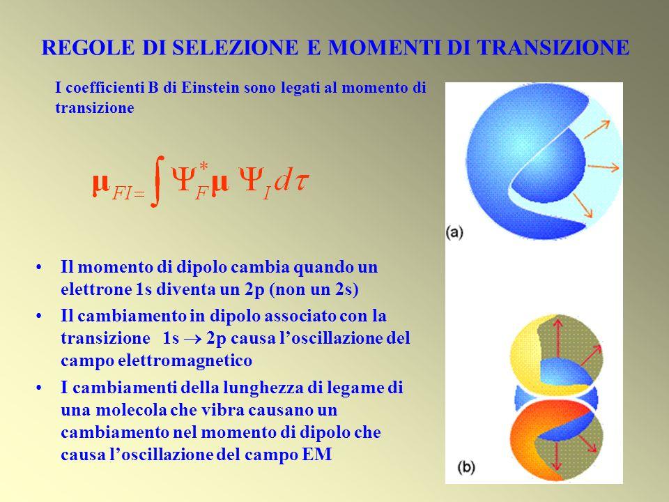 REGOLE DI SELEZIONE E MOMENTI DI TRANSIZIONE