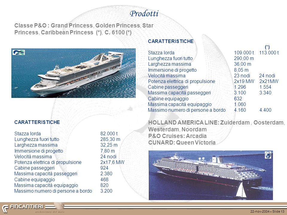 Prodotti Classe P&O : Grand Princess, Golden Princess, Star Princess, Caribbean Princess (*), C. 6100 (*)