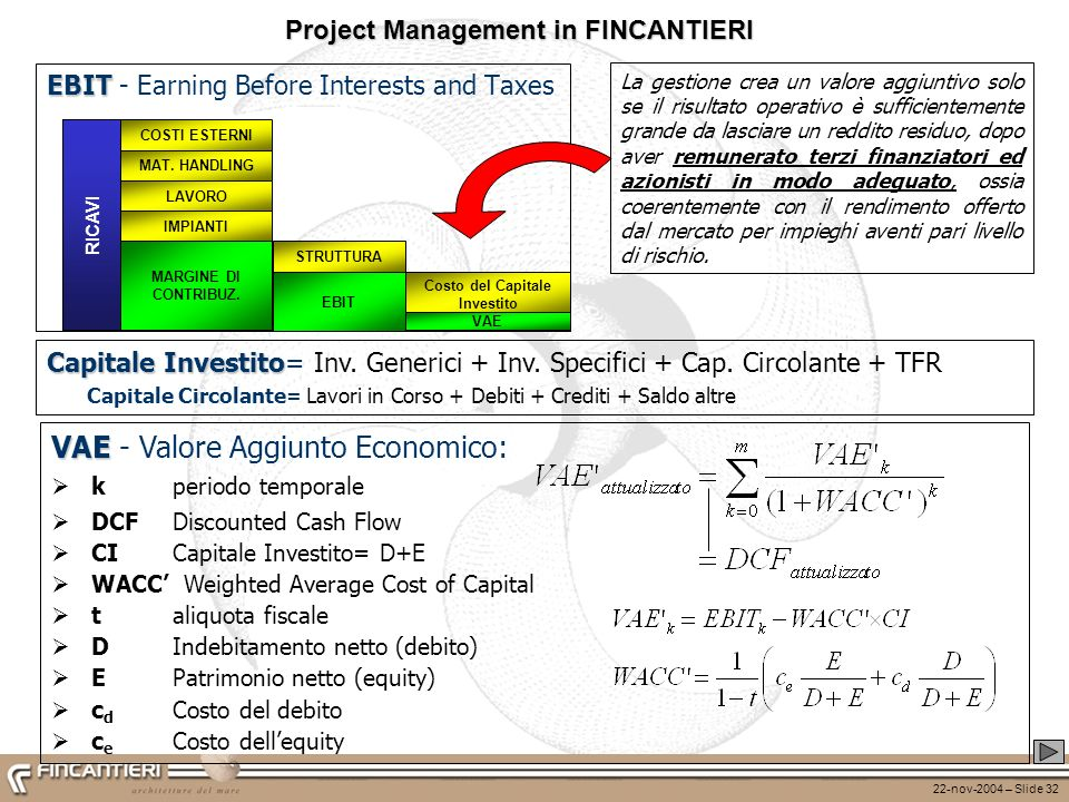 Project Management in FINCANTIERI Costo del Capitale Investito