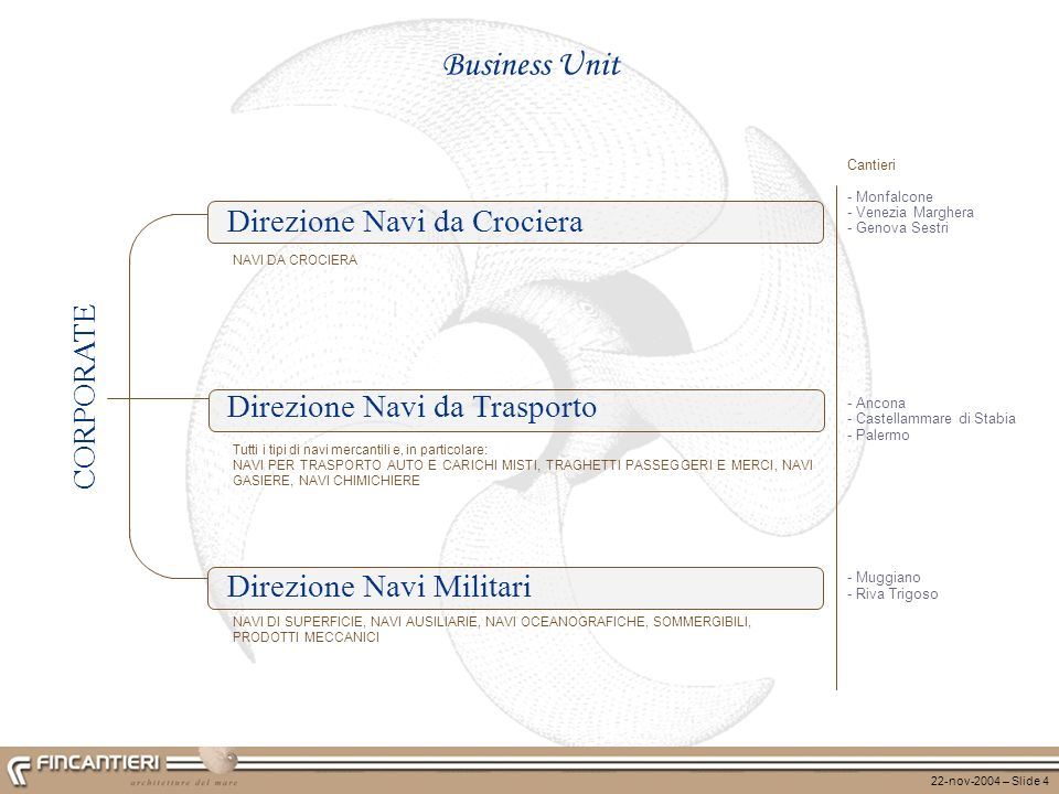 Business Unit Direzione Navi da Crociera CORPORATE