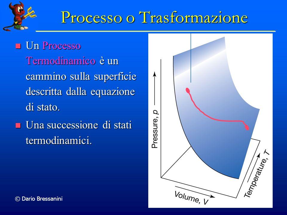 Processo o Trasformazione