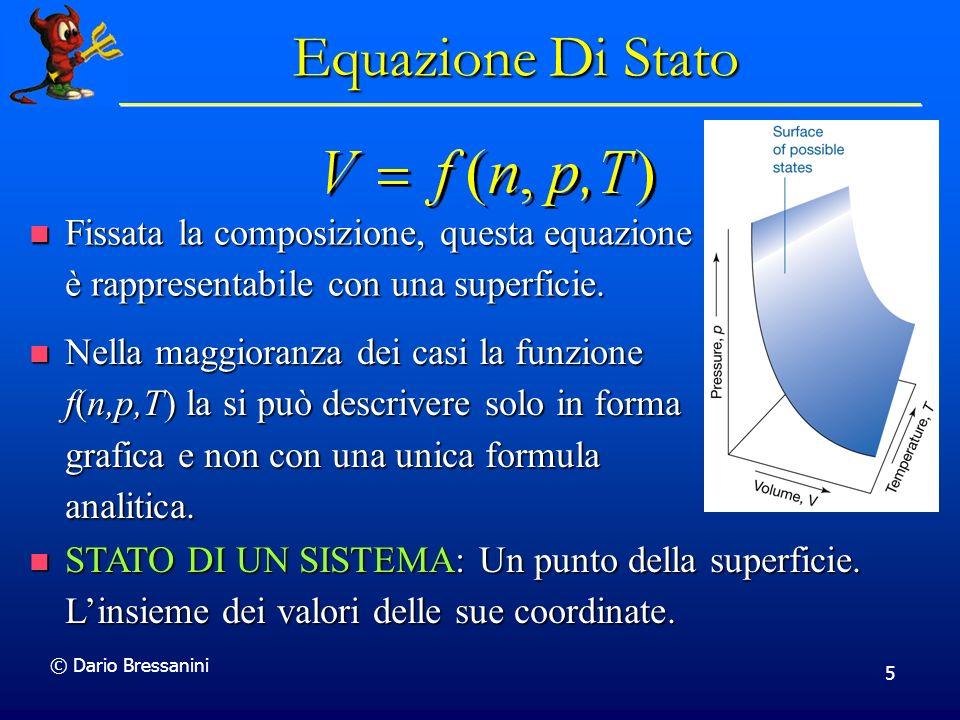 Equazione Di Stato Fissata la composizione, questa equazione è rappresentabile con una superficie.