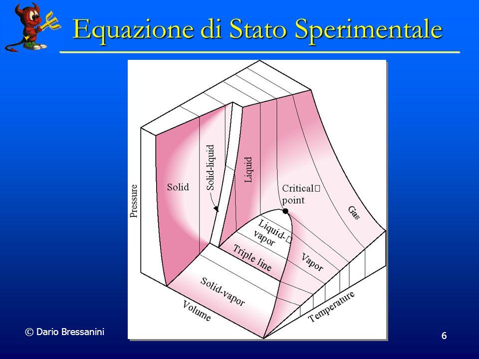 Equazione di Stato Sperimentale