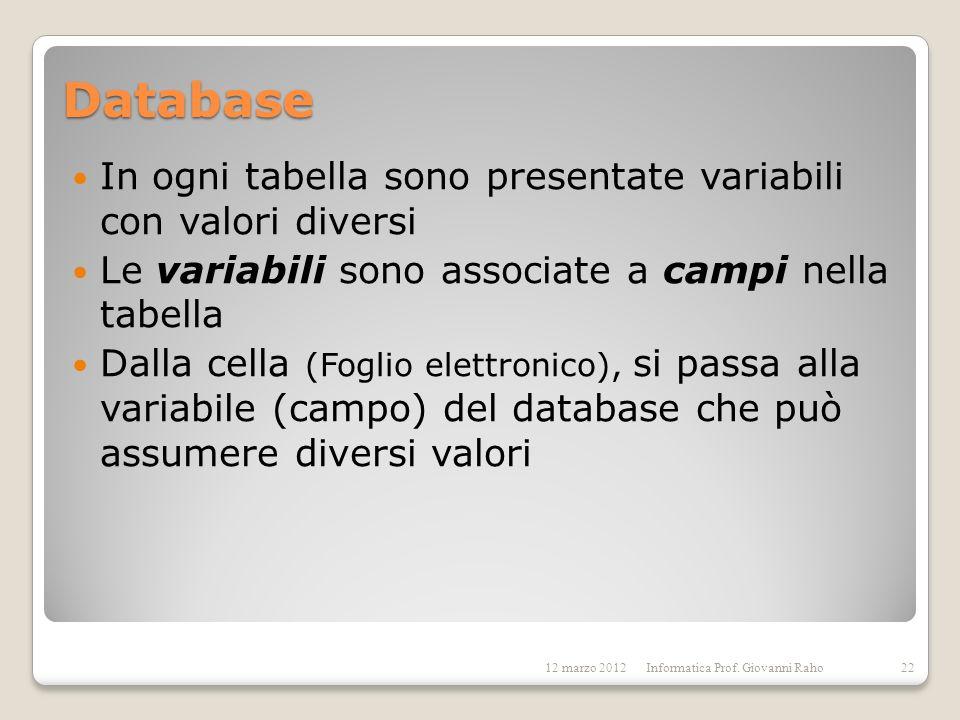 Database In ogni tabella sono presentate variabili con valori diversi