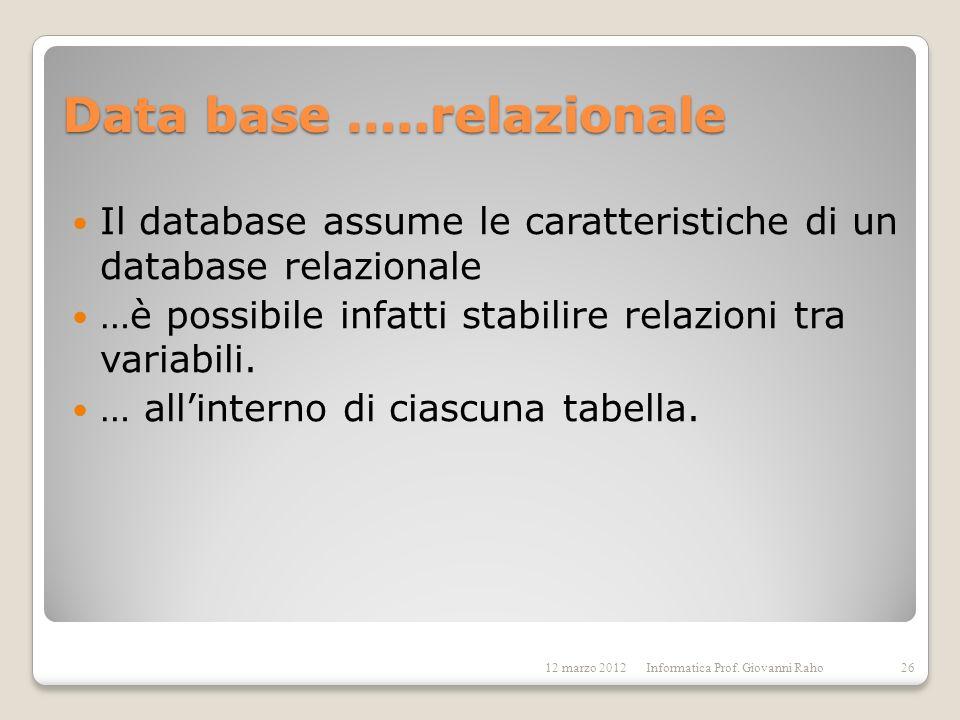 Data base …..relazionale