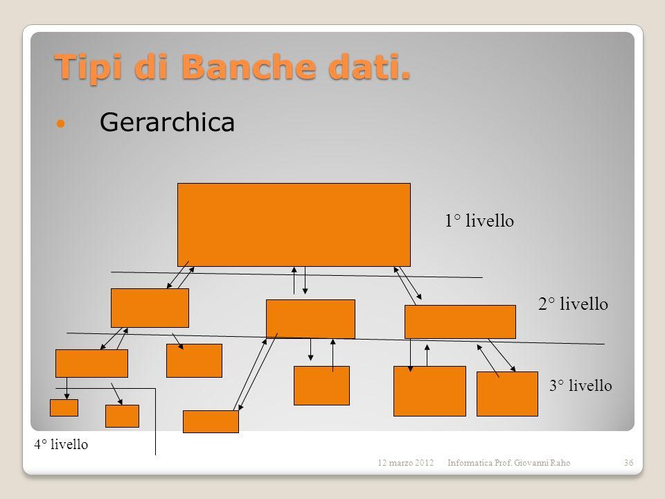 Tipi di Banche dati. Gerarchica 1° livello 2° livello 3° livello