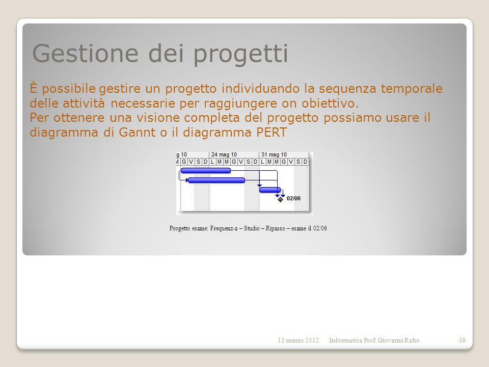 Progetto esame: Frequenz-a – Studio – Ripasso – esame il 02/06