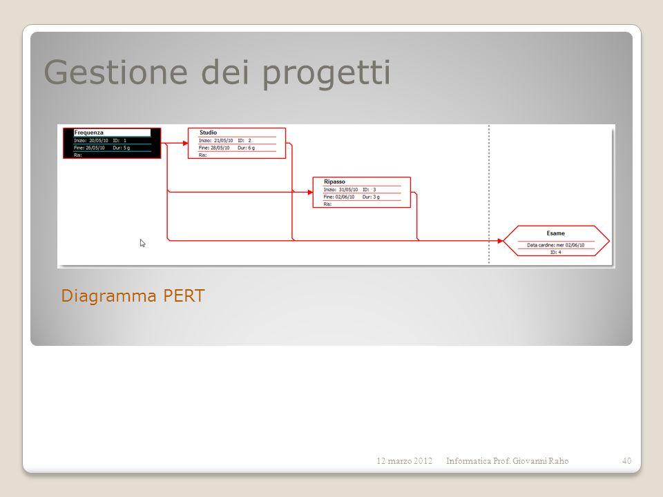 Gestione dei progetti Diagramma PERT 12 marzo 2012