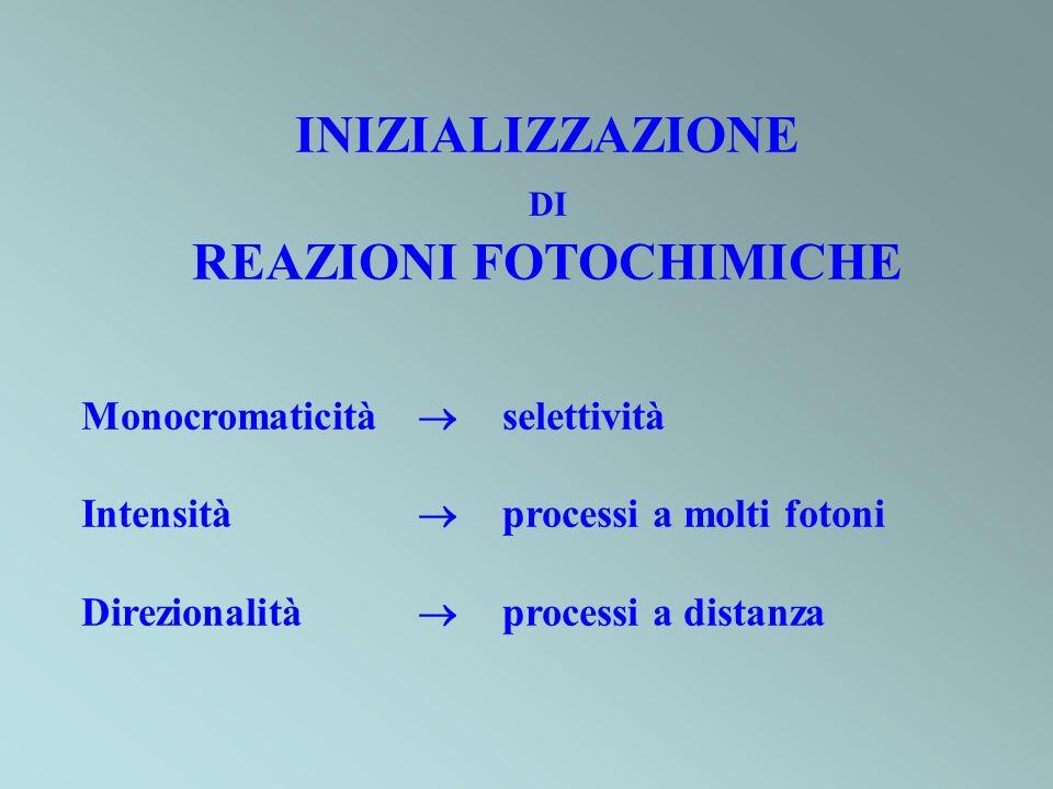REAZIONI FOTOCHIMICHE