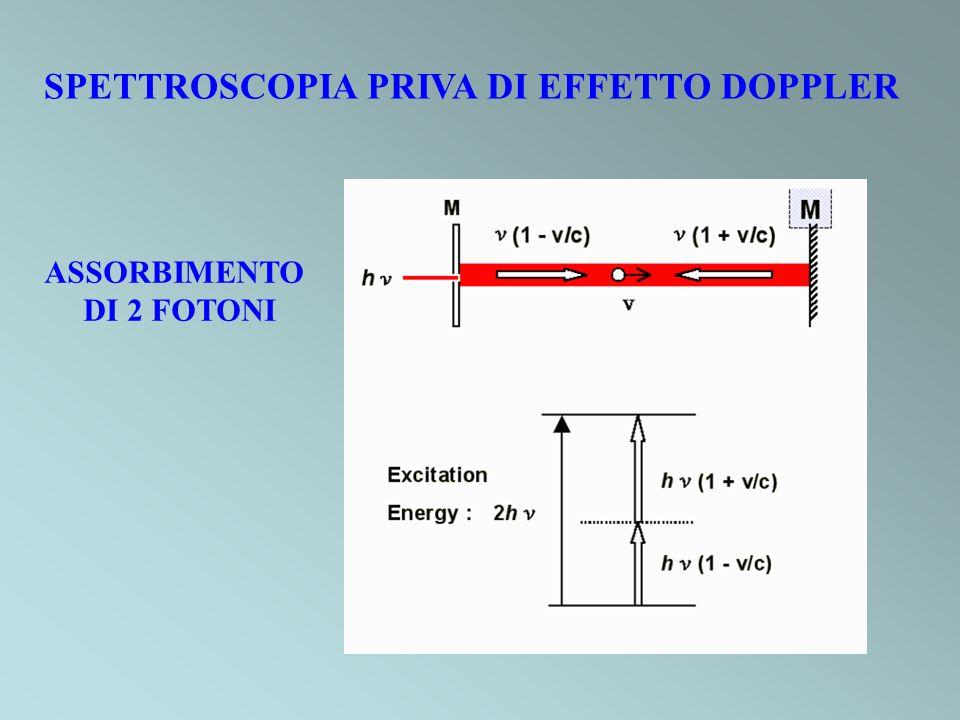 SPETTROSCOPIA PRIVA DI EFFETTO DOPPLER