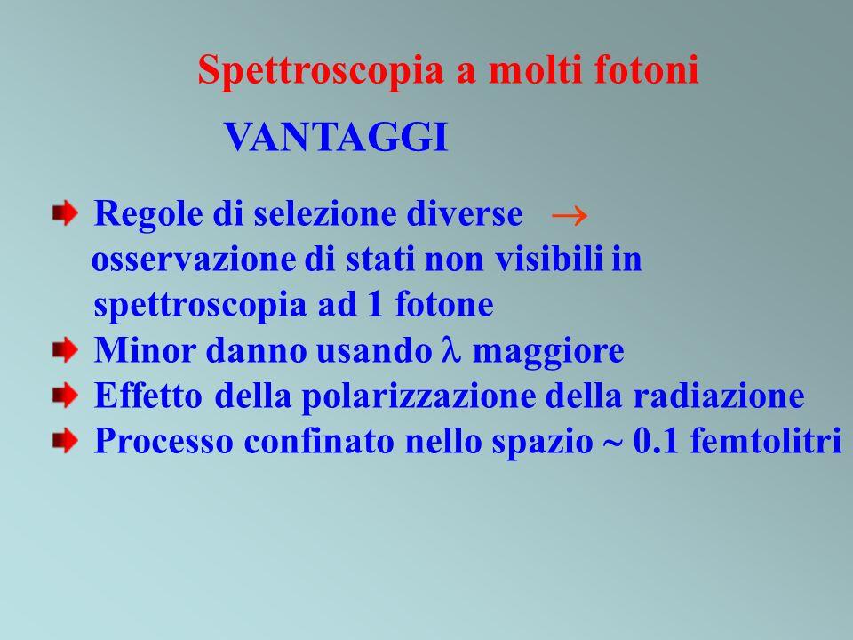 Spettroscopia a molti fotoni