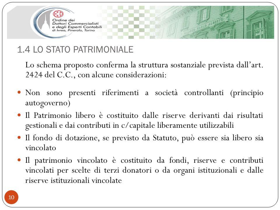 1.4 LO STATO PATRIMONIALE Lo schema proposto conferma la struttura sostanziale prevista dall'art. 2424 del C.C., con alcune considerazioni: