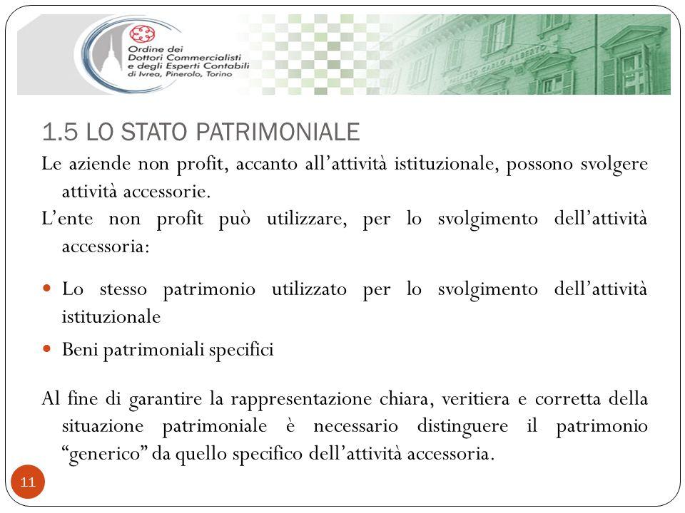 1.5 LO STATO PATRIMONIALE Le aziende non profit, accanto all'attività istituzionale, possono svolgere attività accessorie.