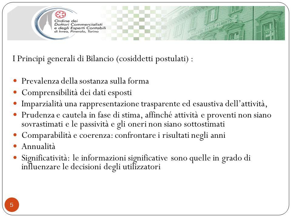 I Principi generali di Bilancio (cosiddetti postulati) :