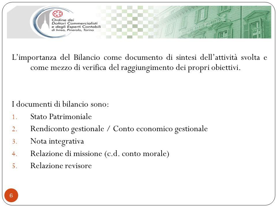L'importanza del Bilancio come documento di sintesi dell'attività svolta e come mezzo di verifica del raggiungimento dei propri obiettivi.